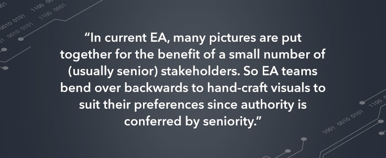 AR-AT-Why-EA-needs-its-own-blockchain-revolution-01-[Quote]
