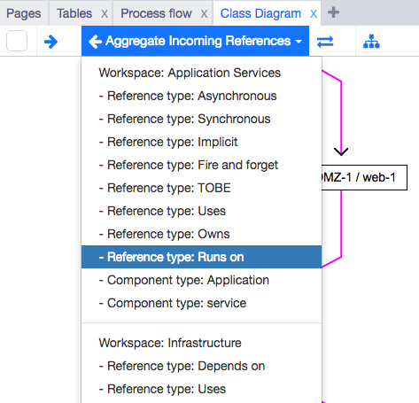 Aggregate Incoming References